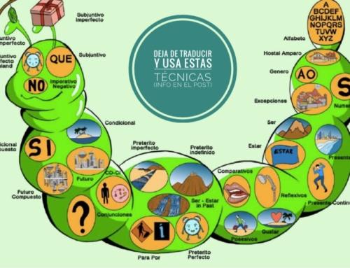 ¿Quieres mejorar tu español? Deja de traducir y utiliza esta técnica